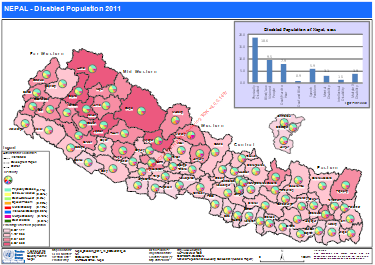 UN Digital Repository in Nepal: View Document